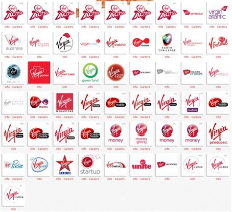 58 best Brand Architecture images on Pinterest | Brand