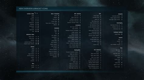 New Overview Icons - EVE Updates