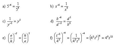 Negative Exponents (with worked solutions & videos)