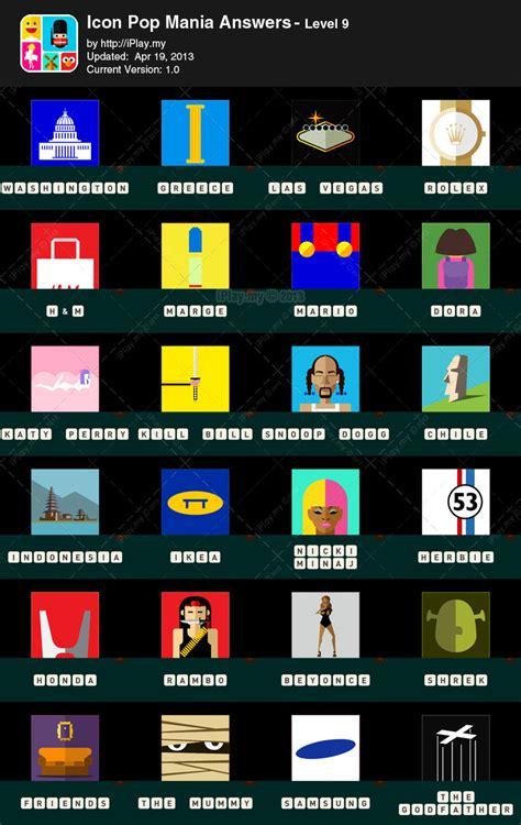 Icon Pop Mania Answers with Pictures   iPlay